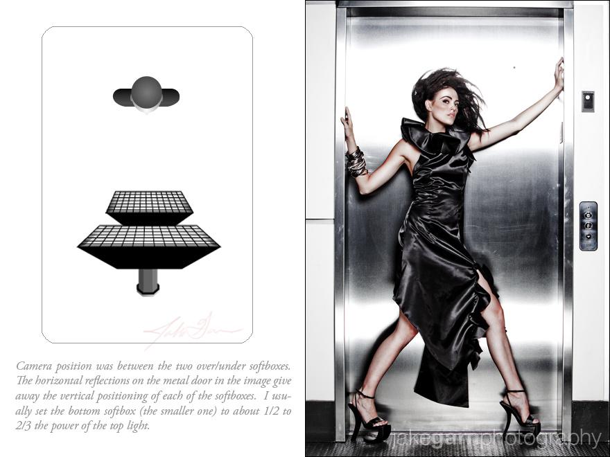 Best Studio Lighting For Fashion Photography